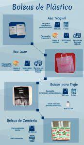 Bolsas de Plástico Infografía