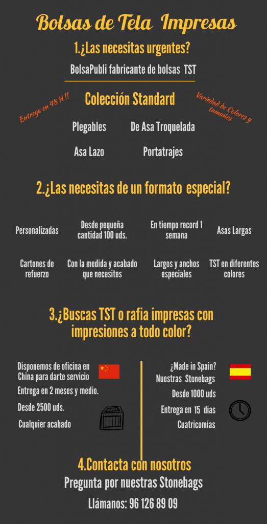 Infografia bolsas de tela