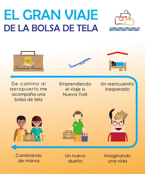 4c892b949 Bolsas de Tela Publicitarias - Bolsapubli.net