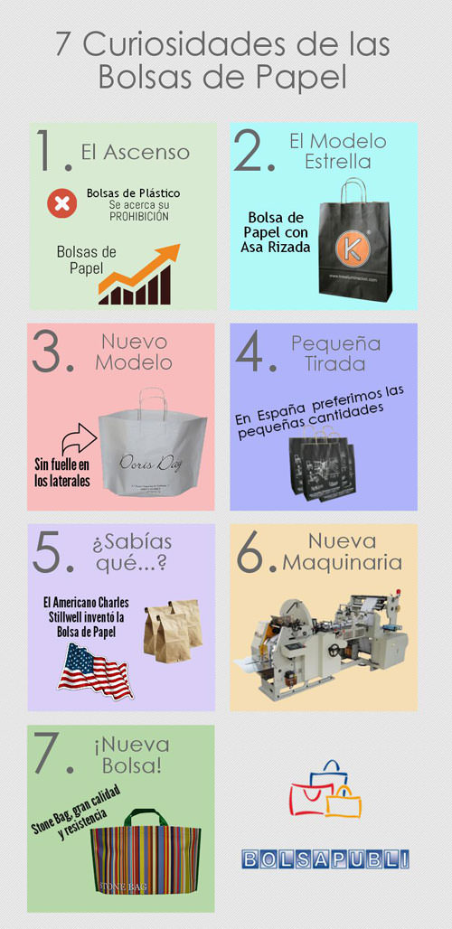 Infografía de las 7 curiosidades de las bolsas de papel