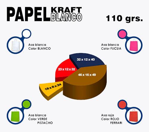 Guía Bolsas de Papel Personalizadas Kraft
