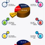 Guia Bolsas de Papel Personalizadas Kraft Blanco