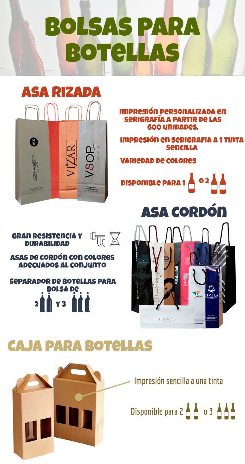 Infografía Bolsas para Botellas