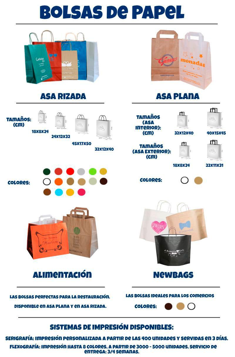 Infografía Bolsas de Papel