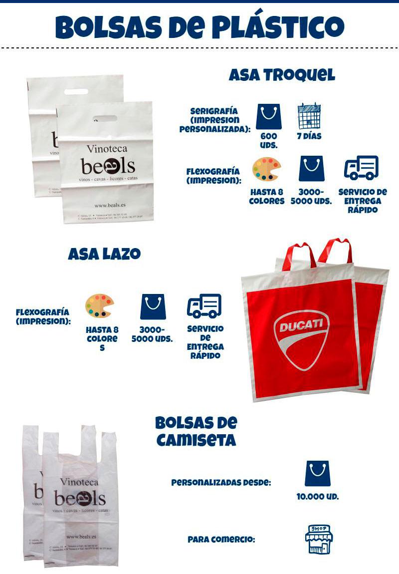 Infografía Bolsas de Plástico