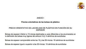 Precio Bolsa Plástico